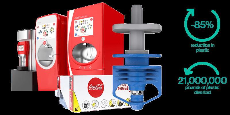 Coca-Cola Sustainability Case Study Header